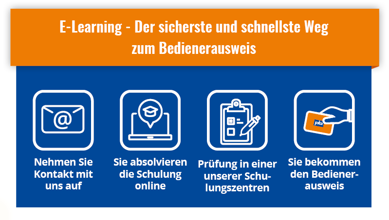 E-Learning IPAF Schulung